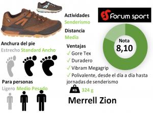 Merrell Zion GTX